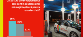 Believe in e-mobility